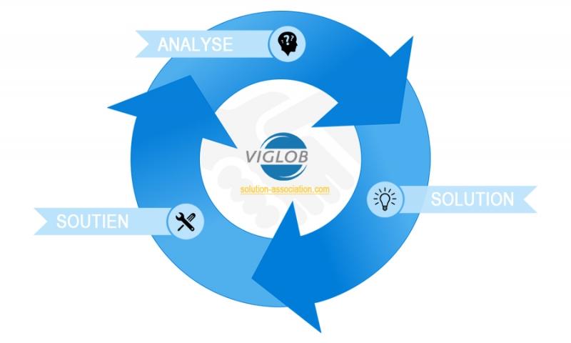 Connaissez-vous notre solution Web pour les associations ?